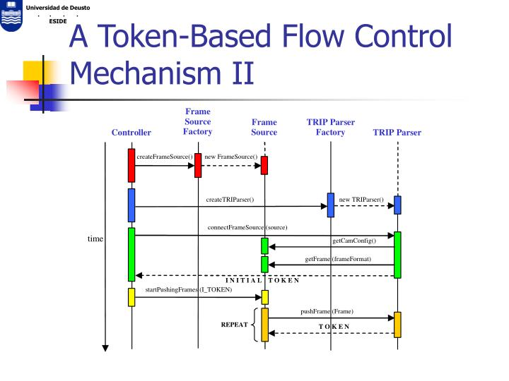 A Token-Based Flow Control Mechanism II