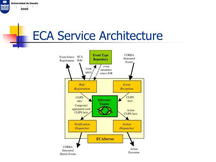 ECA Service Architecture