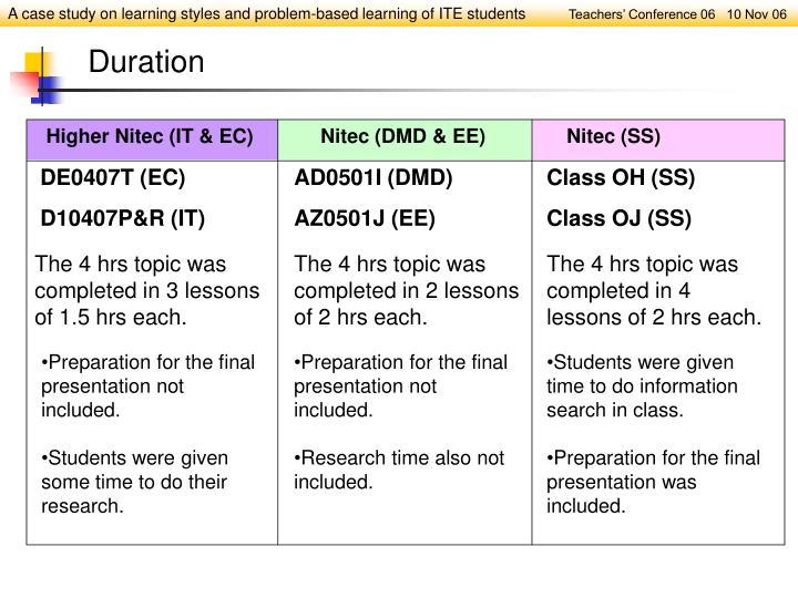 Higher Nitec (IT & EC)