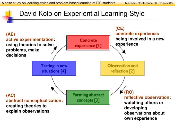 David Kolb on Experiential Learning Style