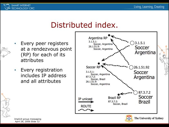 Distributed index.