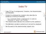indie tv1