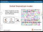 initial theoretical model1