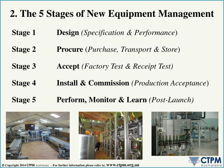 2. The 5 Stages of New