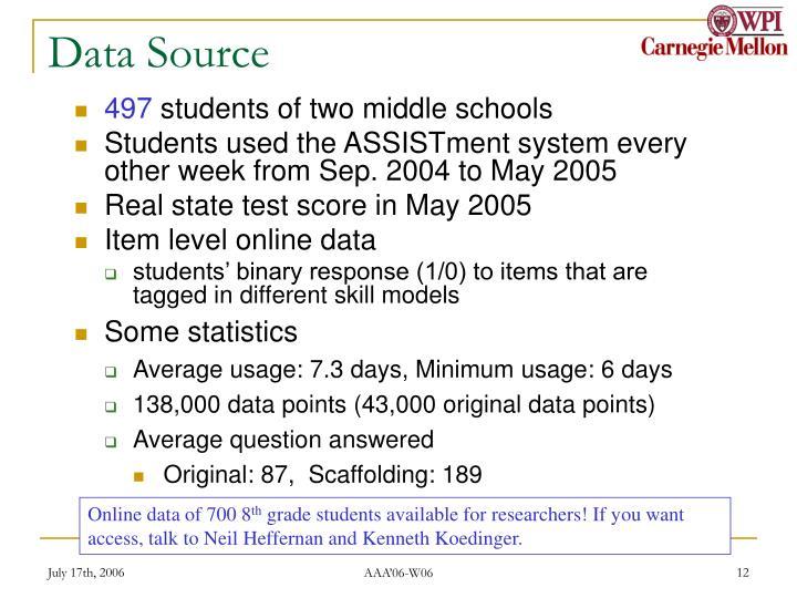 Data Source