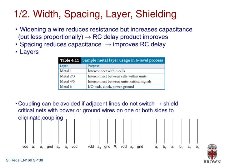 1/2. Width, Spacing, Layer, Shielding
