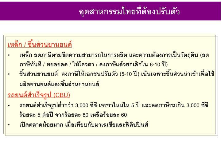 อุตสาหกรรมไทยที่ต้องปรับตัว