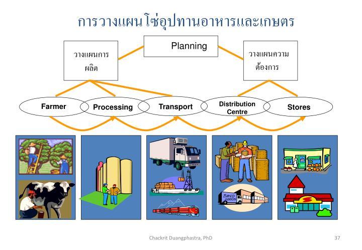 การวางแผนโซ่อุปทานอาหารและเกษตร