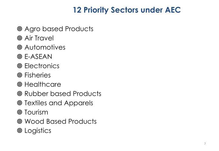 12 Priority Sectors under AEC