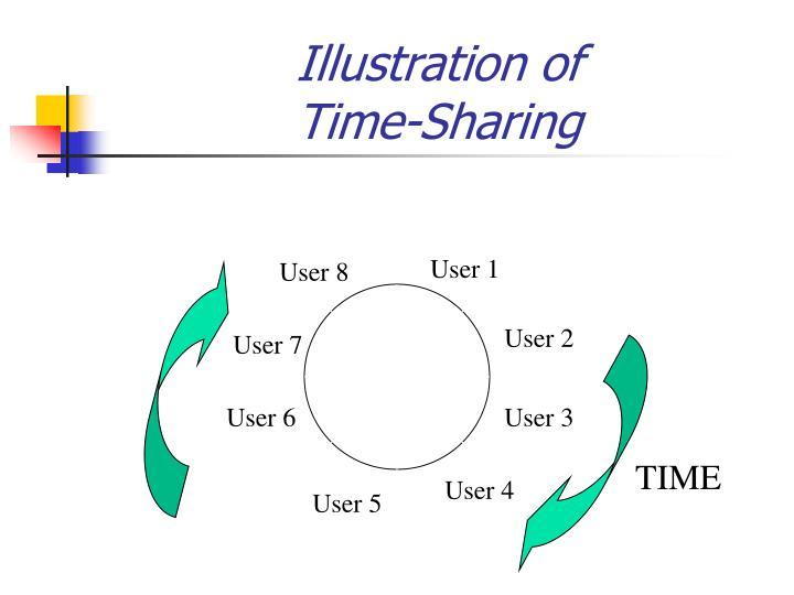 Illustration of