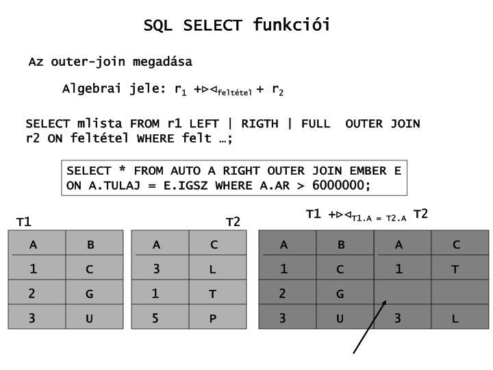 SQL SELECT funkciói