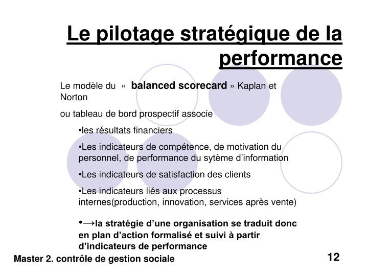 Le pilotage stratégique de la performance