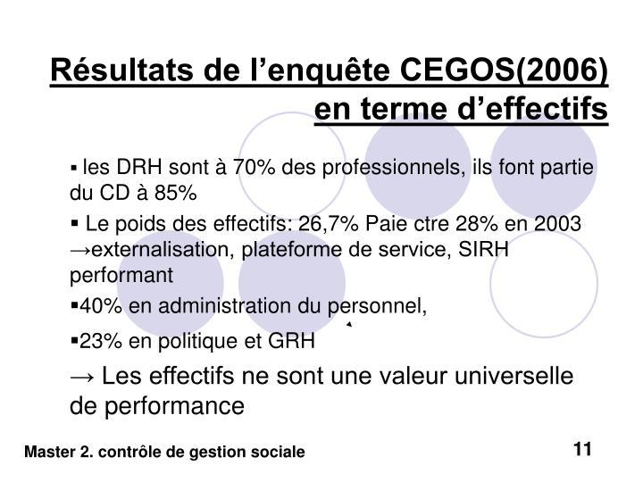 Résultats de l'enquête CEGOS(2006) en terme d'effectifs