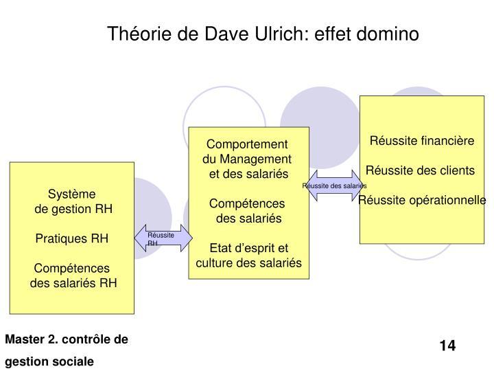 Théorie de Dave Ulrich: effet domino