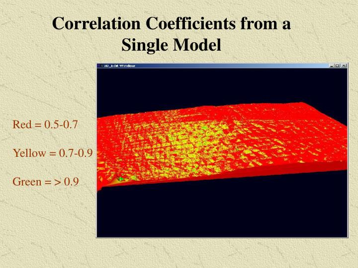 Correlation Coefficients from a Single Model