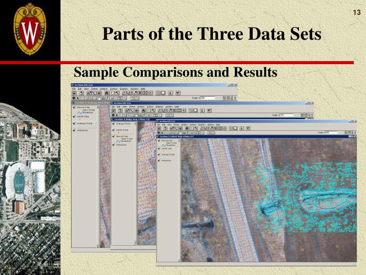 Parts of the Three Data Sets