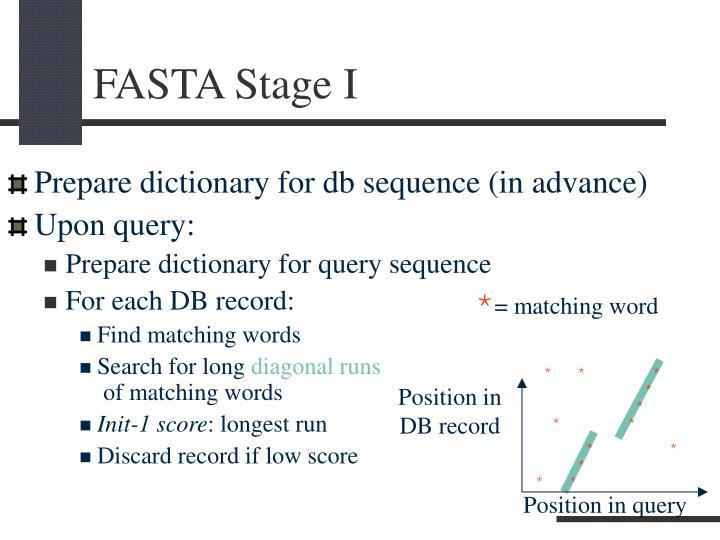 FASTA Stage I