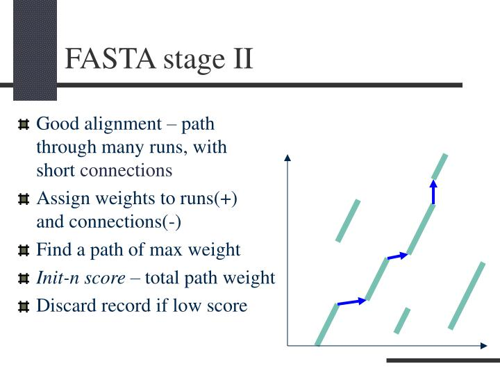FASTA stage II