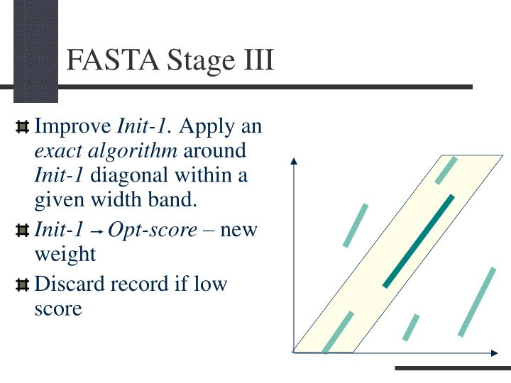 FASTA Stage III