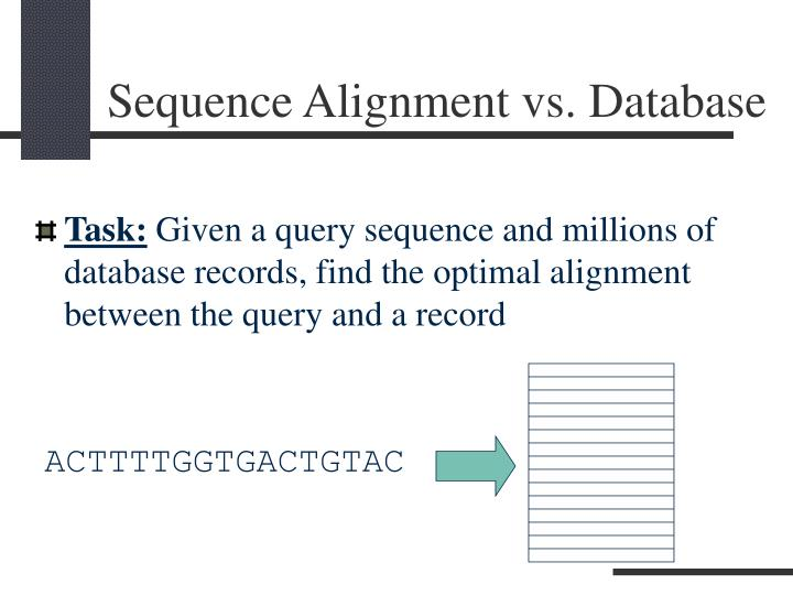 Sequence alignment vs database