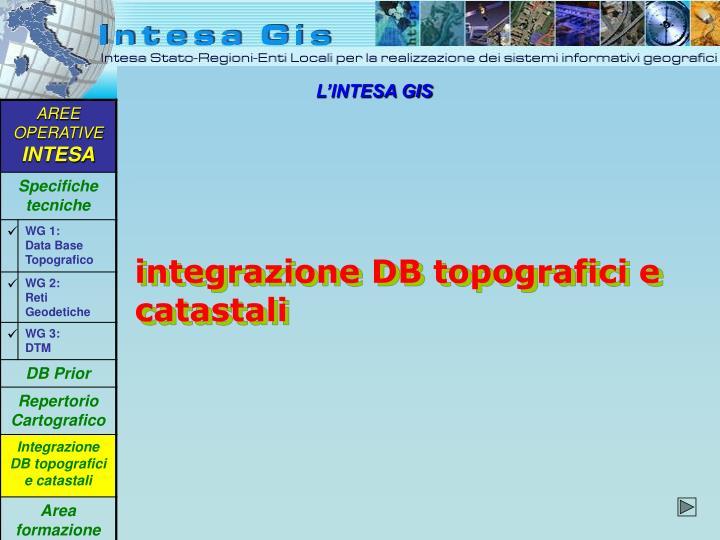 integrazione DB topografici e catastali