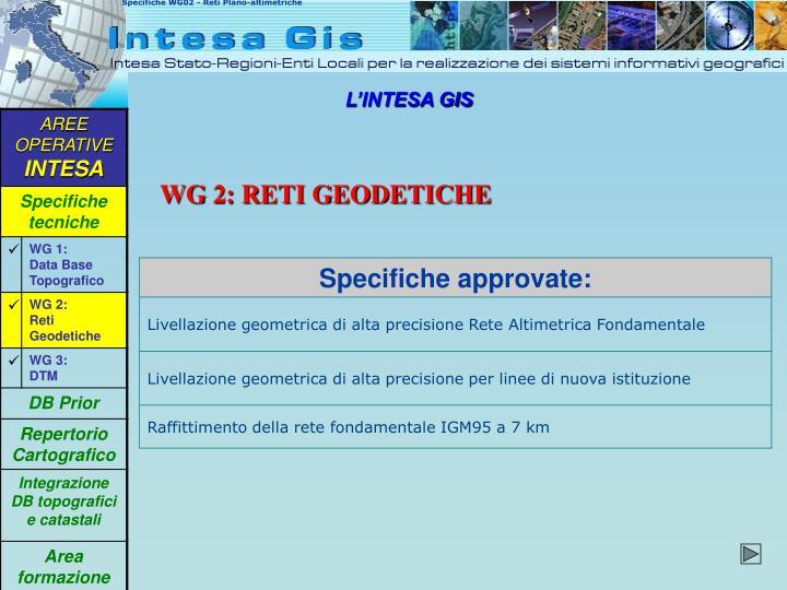 Specifiche WG02 - Reti Plano-altimetriche
