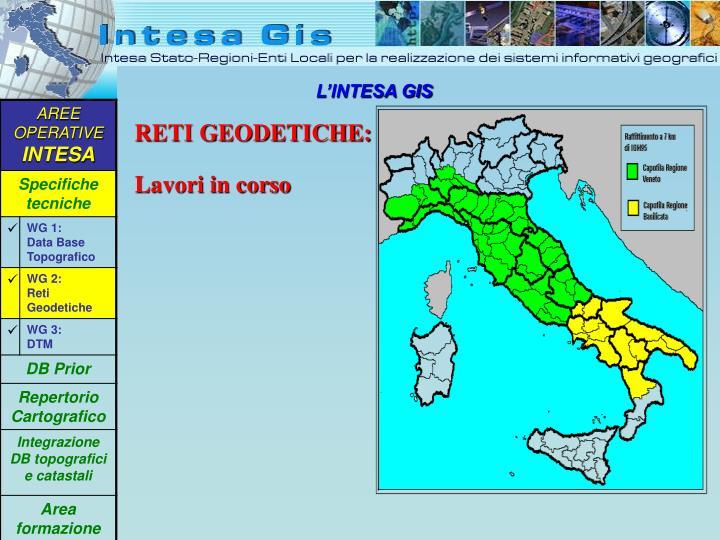 RETI GEODETICHE: