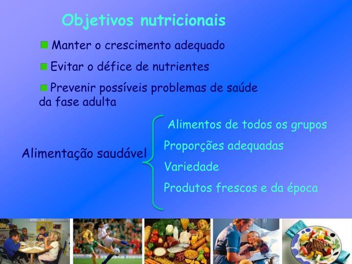 Alimentos de todos os grupos