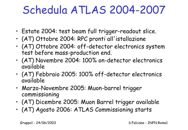 Schedula ATLAS 2004-2007