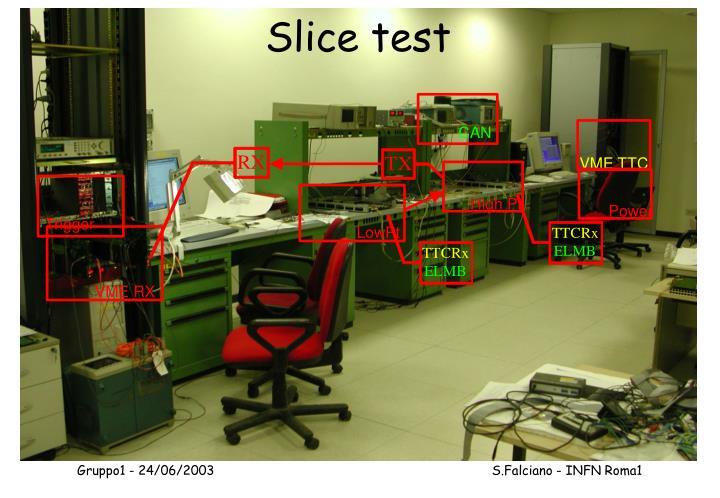 Slice test