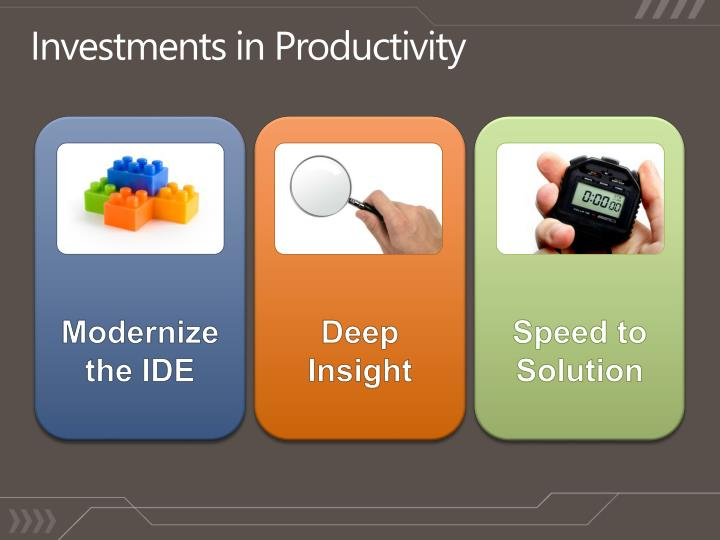 Investments in productivity