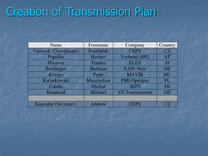Creation of Transmission Plan