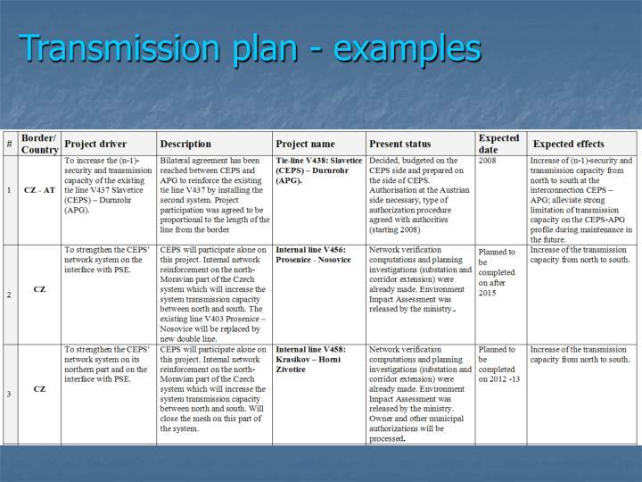 Transmission plan