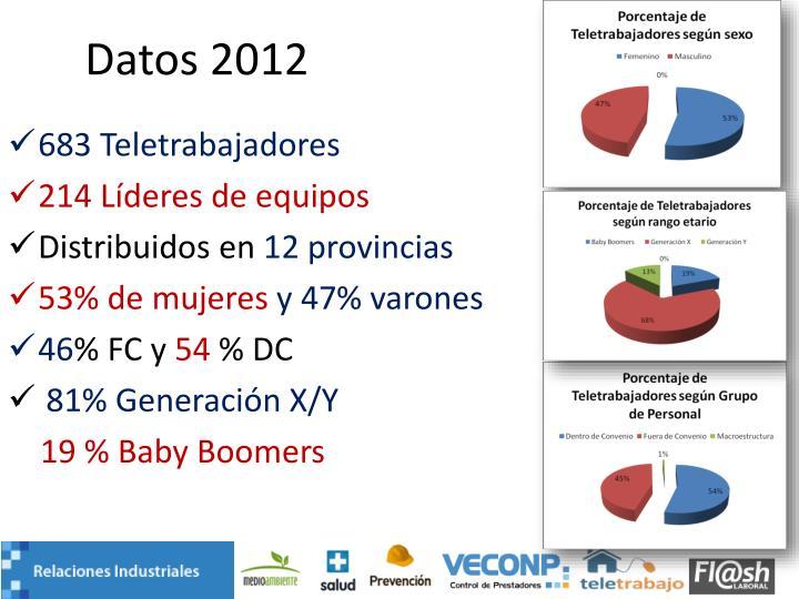 Datos 2012