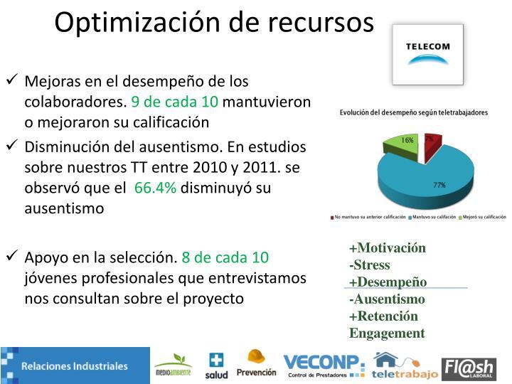Optimización de recursos