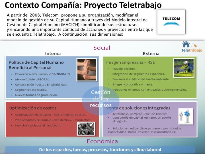 Contexto Compañía: Proyecto Teletrabajo