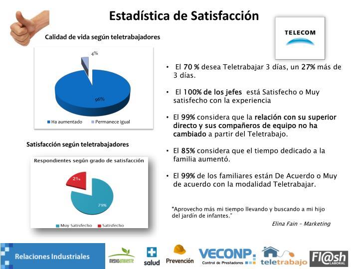 Estadística de Satisfacción