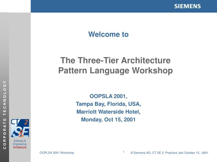 The three tier architecture pattern language workshop