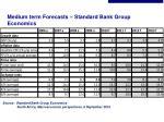 medium term forecasts standard bank group economics