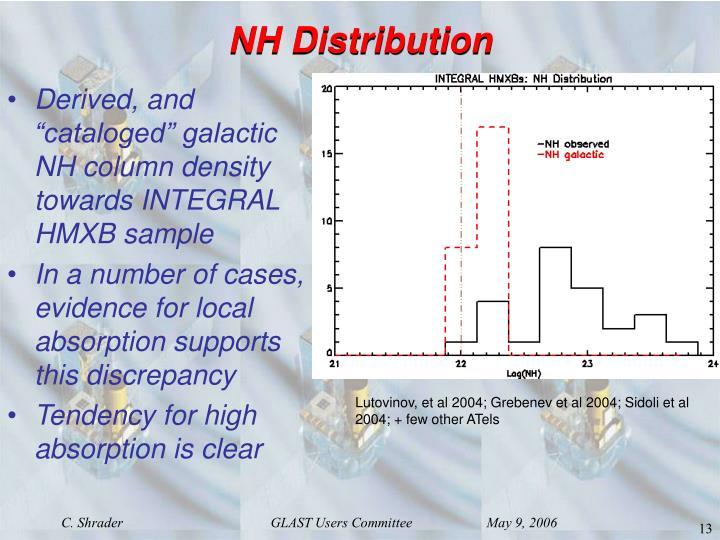 NH Distribution