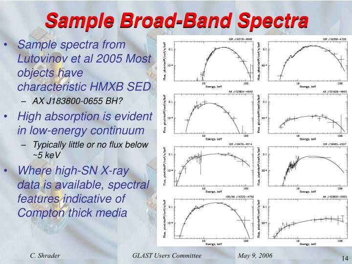 Sample Broad-Band Spectra