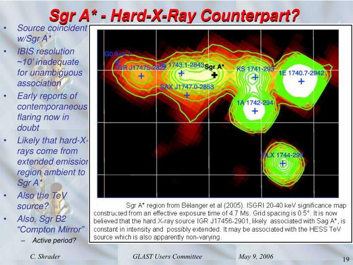 Sgr A* - Hard-X-Ray Counterpart?