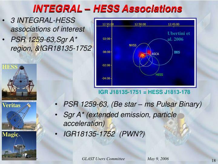INTEGRAL – HESS Associations