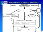 analytic framework for omega 3 fa intake and cvd