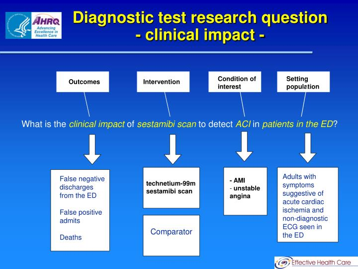 Diagnostic test research question