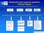 diagnostic test research question clinical impact