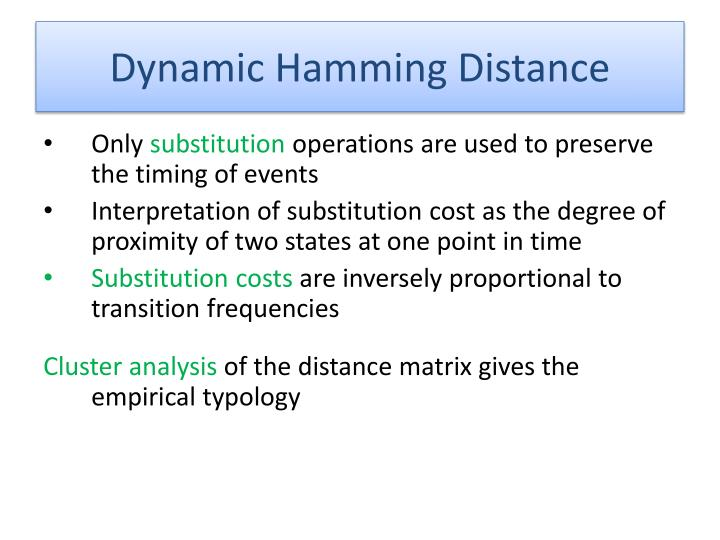 Dynamic Hamming Distance