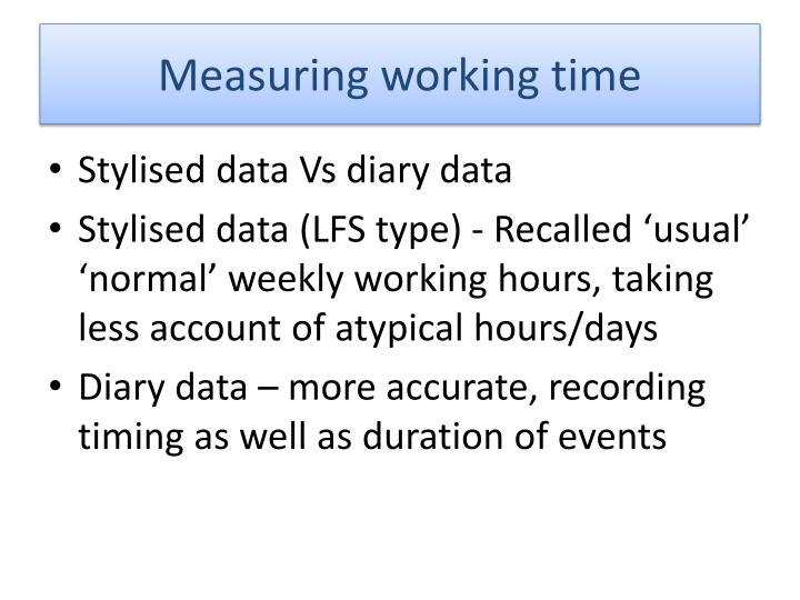 Measuring working time