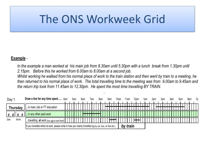 The ONS Workweek Grid