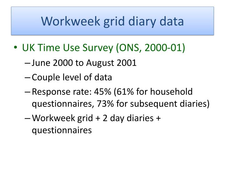 Workweek grid diary data